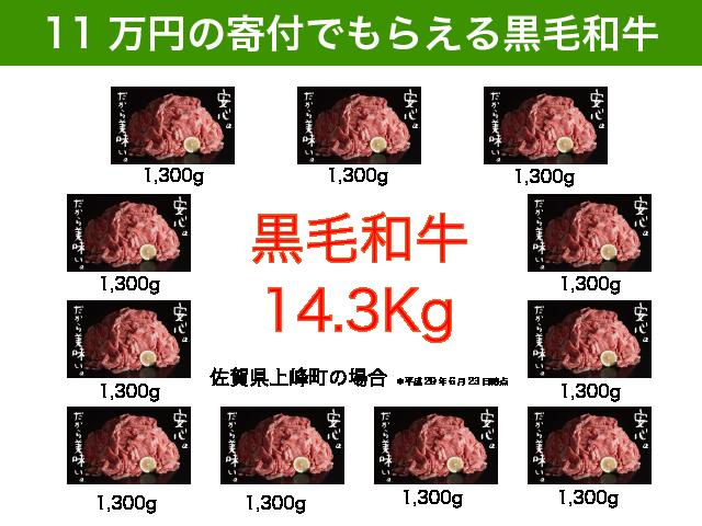 11万円でもらえる黒毛和牛
