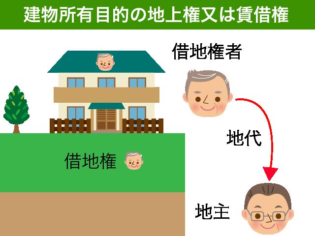 借地権は建物所有目的の地上権又は賃借権