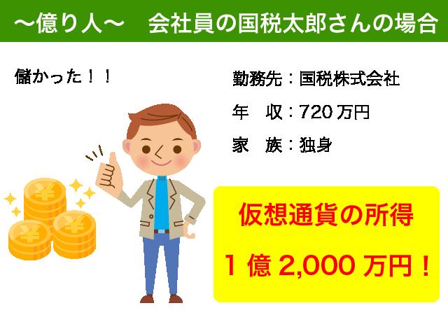 億り人 国税太郎さん