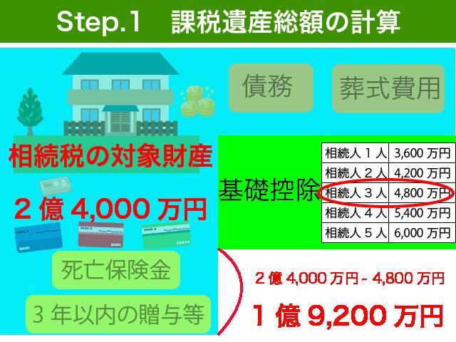 具体事例Step1
