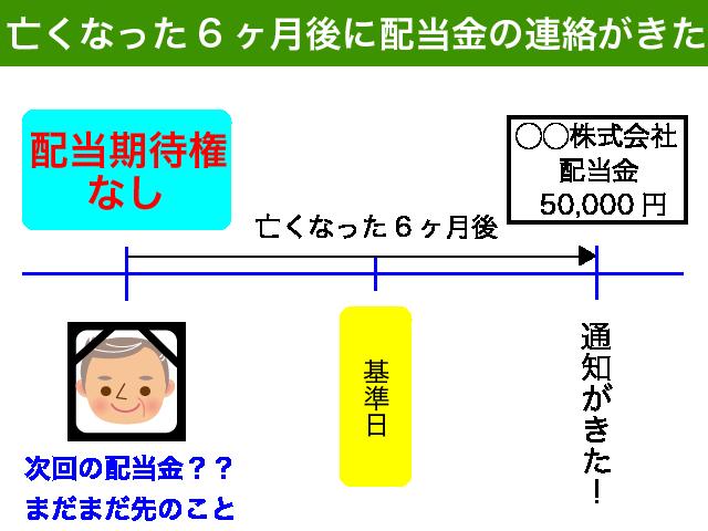 配当期待権3