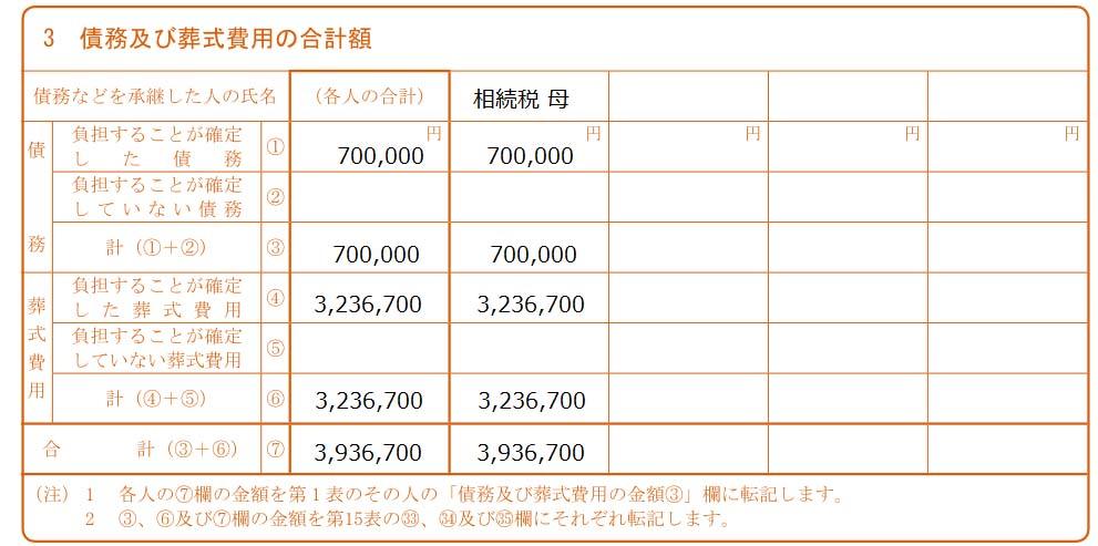 債務葬式費用の合計額
