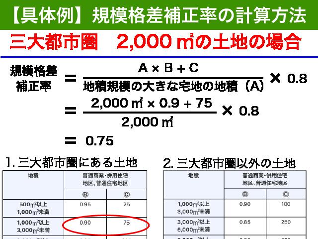 規模格差補正率の具体例