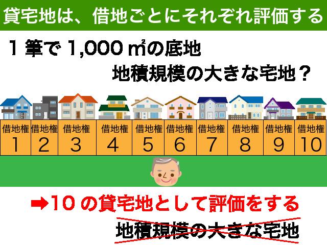 貸宅地は借地ごとに評価